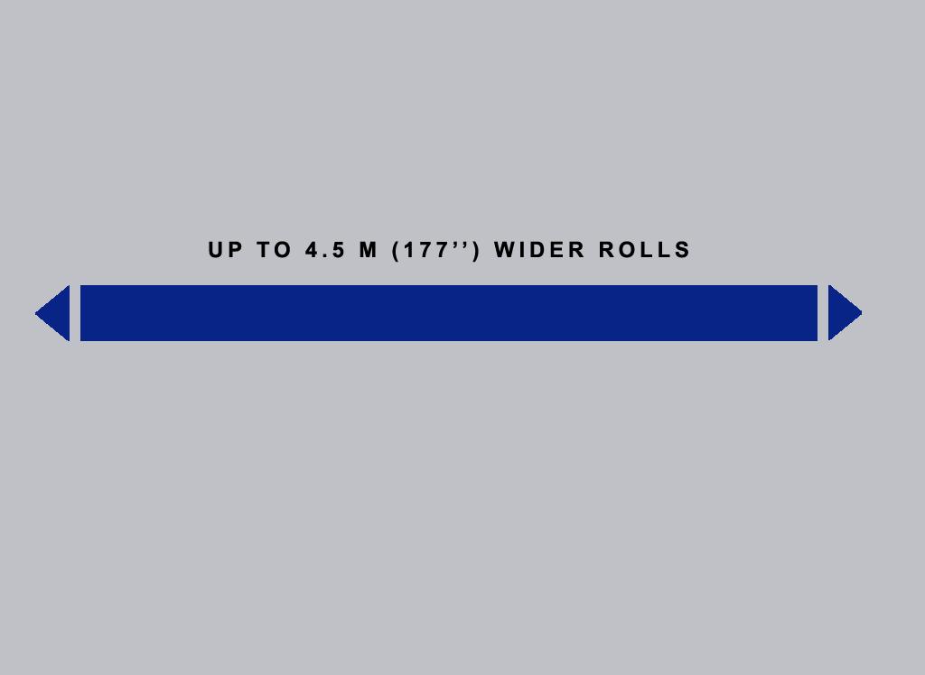 Batiflex Wider Rolls